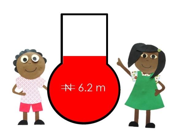 Fundraising Measure 10/8/12